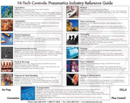 Pneumatics Reference Guide
