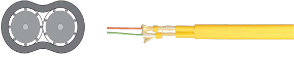 Fiber Optic Indoor Cables (Patch Cord), Hi-Tech Controls, Helukabel, RoHS Approved, RoHS Compliant