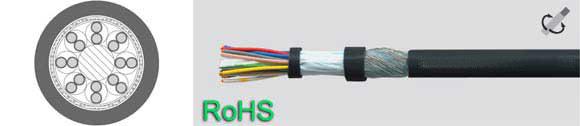 ROBOFLEX 150, 151, 152, 153, PUR, flame retardant, halogen-free, for torsion stress, RoHS Approved, RoHS Compliant, European  , Hi-Tech Controls