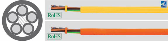 SENSORFLEX sensor actuator cable, PVC, PUR or PVC/PUR , RoHS Approved, RoHS Compliant, European  , Hi-Tech Controls