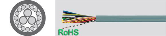 VERTEILERFLEX, for sensor actuator distributor boxes, PVC, PUR or PVC/PUR, RoHS Approved, RoHS Compliant, European  , Hi-Tech Controls