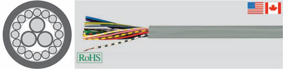 VERTEILERFLEX two-approvals sensor actuator and distributor cables, PVC, PUR or PVC/PUR, RoHS Approved, RoHS Compliant, European  , Hi-Tech Controls