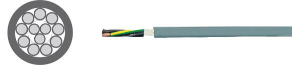 Special Cables, TOPFLEX® 116, PURÖ-JZ-HF, PUR, High flexible drag chain control cable, coolant and abrasion resistant, Hi-Tech Controls, European