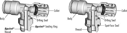 Nickel Plated Brass Fittings - BSP Threads with Sprint ® and Spot-Face O-Ring Seal