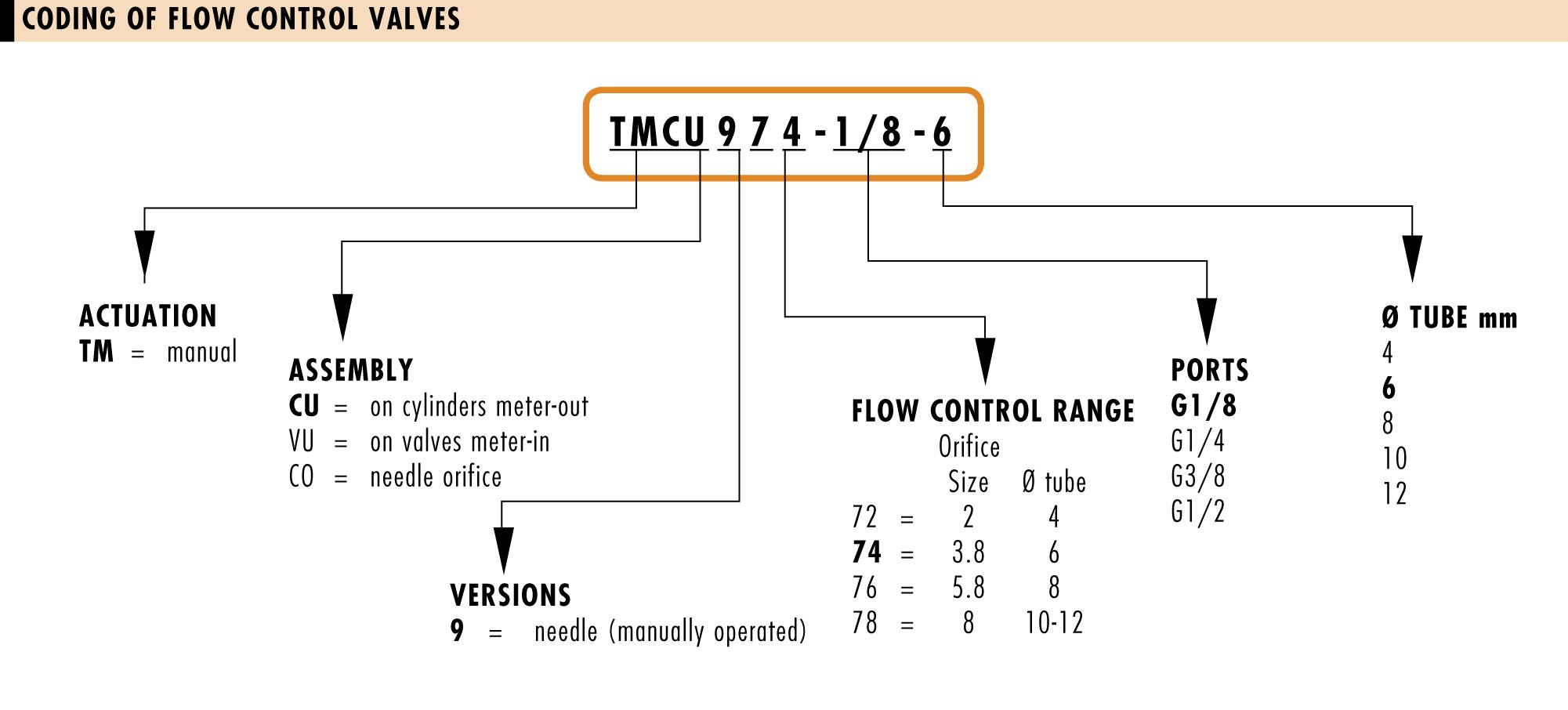 Index of /images/camozzi/valves/flow-control/Composite-right
